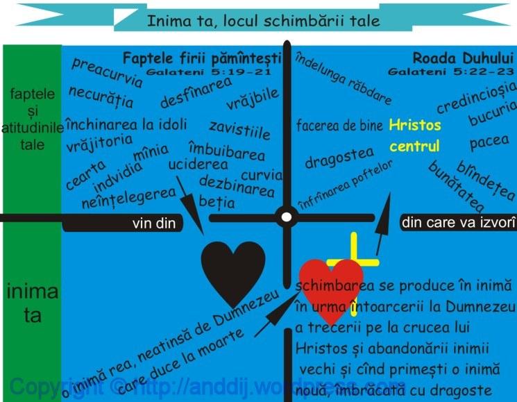 Ideea aparține lui Cătălin Pinghireac și transpunerea grafică se atribuie blogului La Anddij